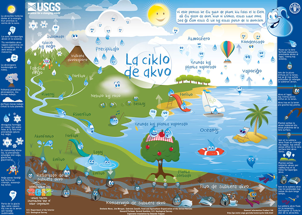watercycle-kids-esperanto-screen